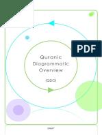Quranic-Diagrammatic-Overviews.pdf