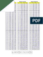 BangtrahesoSCT.pdf