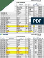 Civil Pending List Dt. 14.05.19