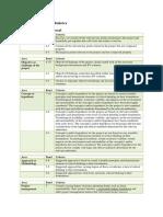 Assessment Rubrics.docx