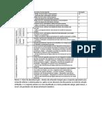 Parâmetros de Avaliação - Escrita