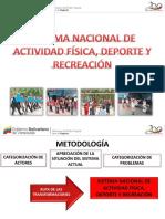 Sistema Nacional de Actividad Fisica Deporte y Recreacion