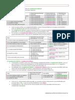 FI-CD-CI-CO.docx
