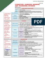 168 Parasitoses Digestives Giardiase, Amoebose, Téniasis, Ascaridiose, Oxyurose