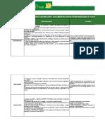 Anexo 2. Reglamento de Higiene y Seguridad Industrial