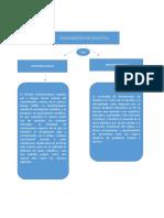 FUNDAMENTOS DE DIDACTICA.docx