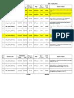 File Chart