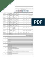 Evaluación de Producción de Soldadura