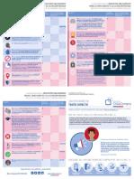 Díptico Trato Directo y Licitación Privada.pdf