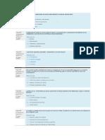 Cuestionario Resuelto Semana 3 Fundamentos de La Administracion