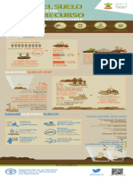 FAO Infographic IYS2015 Fs1 Es