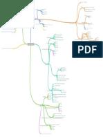 Web_Development Roadmap 2017.pdf
