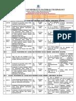 ADVT_NO_RDPD_P40_2019.pdf