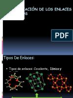 clasificacion de los enlaces quimicos