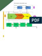 Fase Tres - 4)Mapa de Procesos (1)1