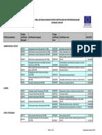 Informe_certificados_derogados