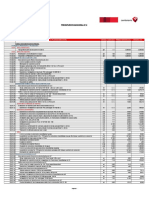 Presupuesto Adicional  Conexiones domiciliarias en la Planicie Etapa 2