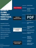 """EVOLUCIÓN DE LA PLANIFICACIÓN REGIONAL EN COLOMBIA """"TENDENCIAS Y PERSPECTIVAS DEL DESARROLLO"""".pdf"""