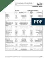 Tabla de conversión entre unidades métricas y las de uso en EE.UU.