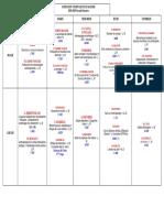 Planning Philo Second Semestre 2018-2019