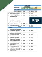 CCNN Budget Reviewed 02192019