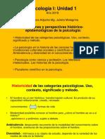 Psicología I U.1. Problemas y Perspectivas Teórico Epistemológicas de La Psicología