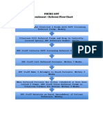Referral to Recruitment Flow Chart