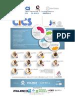 Microsoft Word - Certificación Internacional en Coaching Sistémico CICS.docx