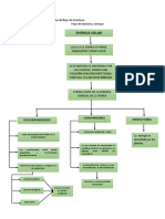 1.-diagrama-de-flujo-lilo.docx