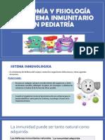 Anatomía y Fisiología Del Sistema Inmunitario en Pediatría(1)