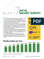 2017 ChemE Salary Survey