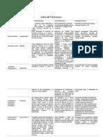 Lista de Fármacos.docx