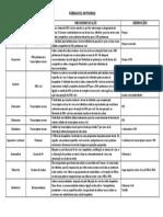 5- FÁRMACOS ANTIVIRAIS (Tabela da Carol).docx