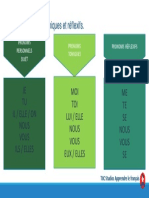 4.1 A1_4 Pronoms Personnels Sujet - Toniques.pdf