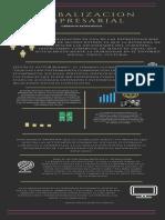 Info Globalizacion Empresarial