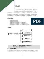 12小学华文教师的职责与素养.doc