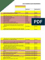 Qdvc Requirements