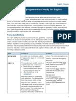 English_Glossary.pdf