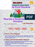 Process&Piping Overview