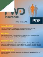 FWD Timeline