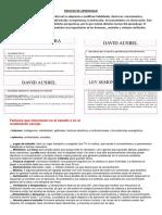 PROCESO DE APRENDIZAJE 3°.docx