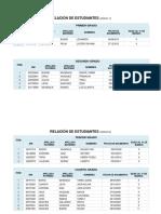 RELACION DE ESTUDIANTES 2019 MOYO.docx