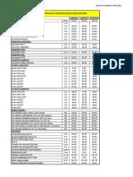 Consolidado de Ubicación de Practicantes-2019-I