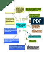 Mentefacto Importancia Hidrica en Colombia.pdf