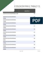 INSTITUCIONES_DE_EDUCACI_N_PARA_EL_TRABAJO_Y_EL_DESARROLLO_HUMANO.pdf