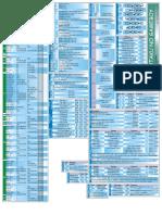 gb-cribsheet.pdf