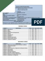 Planes de Estudio Biotecnologia_v_13!05!2019