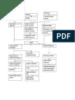 Patofisiologi Diare UNTUK PPT