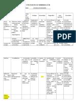 Evaluación y Propuesta de Minimización