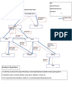 transmission flow chart